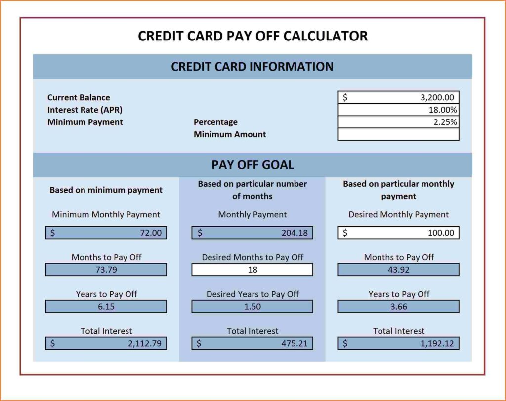 Free Debt Reduction Spreadsheet and 12 Credit Card Debt Payoff Spreadsheet Excel Spreadsheets Group
