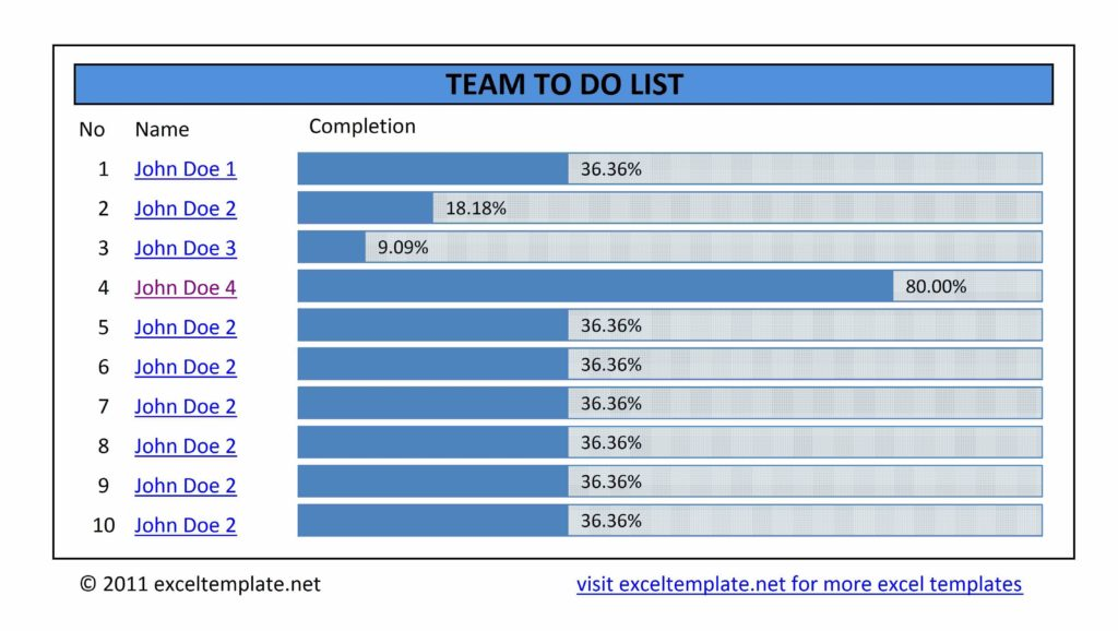 Free Excel Templates for Inventory Management and Simple to Do List Excel Templates