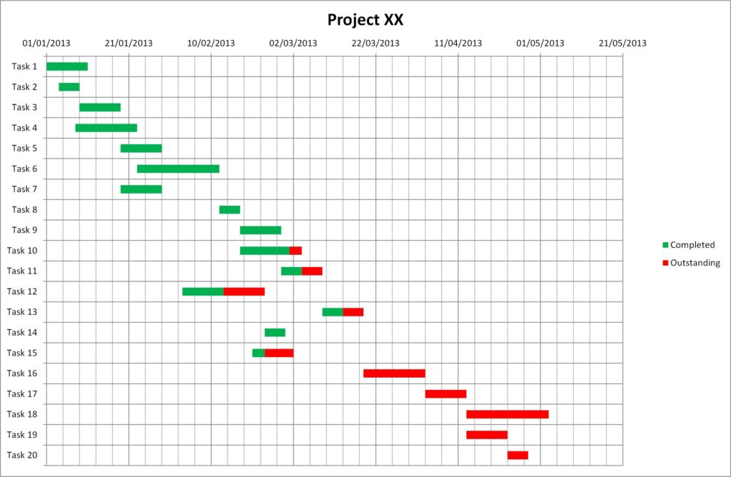 Free Gantt Chart Excel Template Download and Gantt Chart Excel Template Tristarhomecareinc