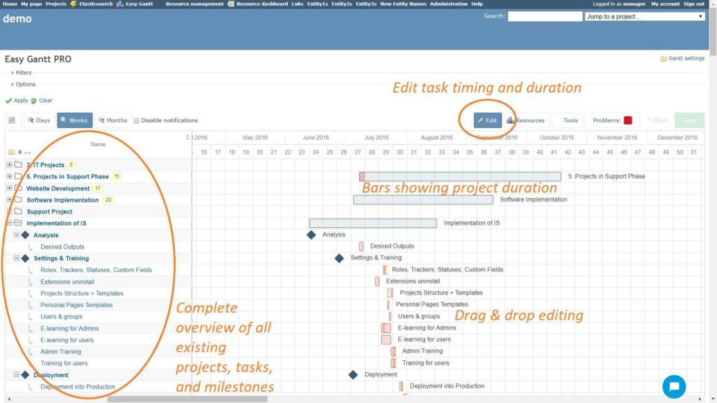 Free Gantt Chart Excel Template Download and Redmine Gantt Plugin Easy Redmine