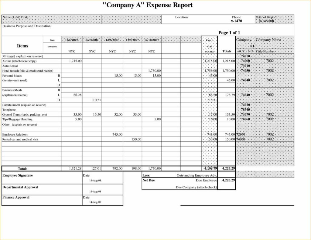 Free Monthly Expense Report Template and Expenses Functional Analyst Cover Letter Monthly Monthly Expense