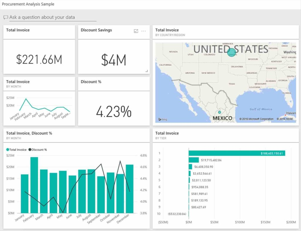 Free Monthly Expense Report Template and Report Template Reportgarden Monthly Expense Daily Record Week