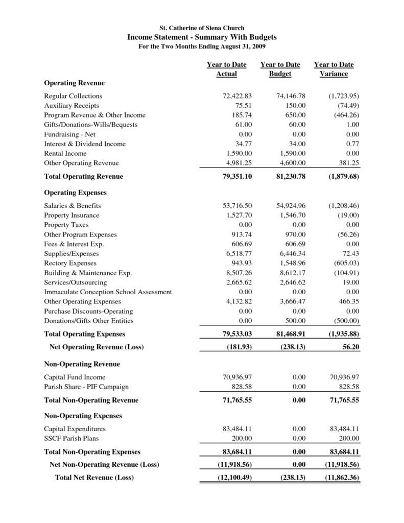 Free Personal Financial Statement Template Download and Sample Church Financial Statement St Catherine Of Siena Church