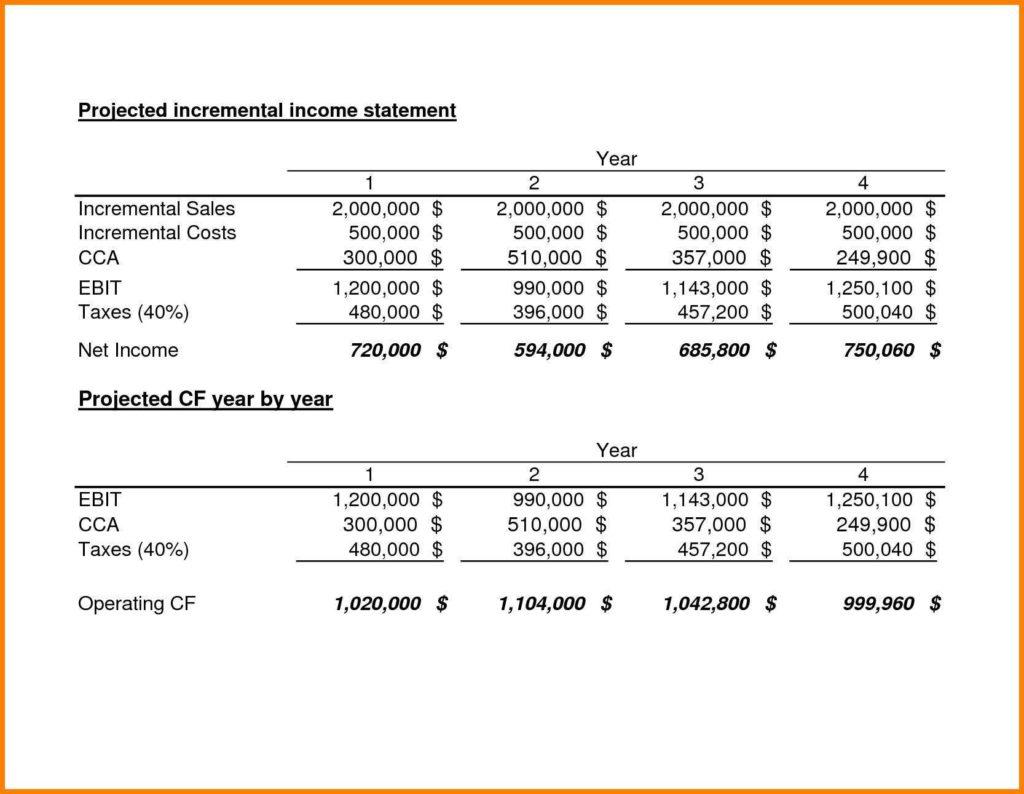 Free Profit and Loss Spreadsheet and Pro forma Profit and Loss Statement Template Dingliyeya