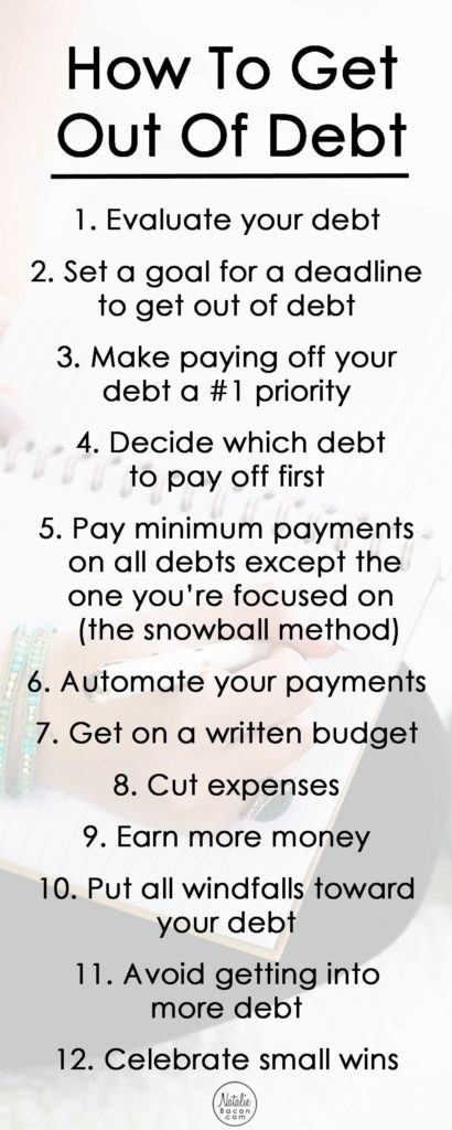Get Out Of Debt Spreadsheet and How to Out Of Debt In 12 Steps Step Guide Bacon and Frugal