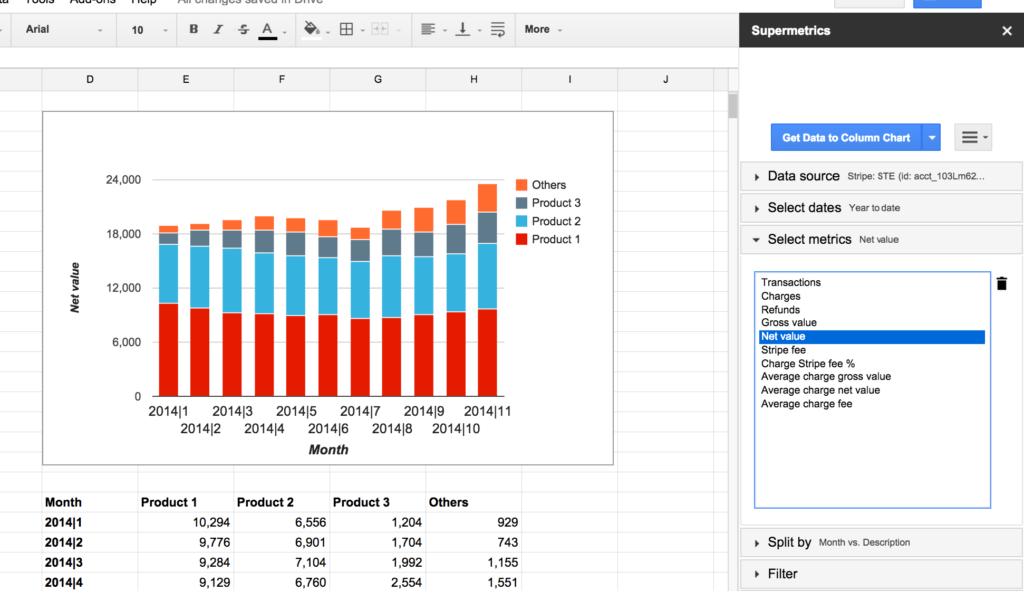 Google Analytics Excel Dashboard Template and Supermetrics Blog Supermetrics