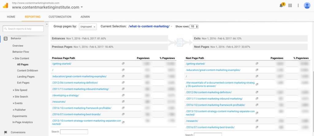 Google Analytics Sample Reports and 4 Google Analytics Reports Every Content Marketer Needs