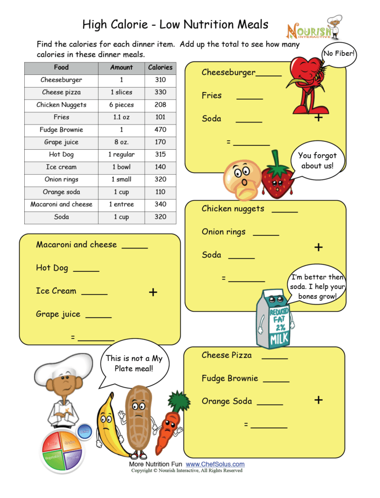 Grade 4 Health Worksheets and High Calorie Low Nutrition Meal Math Worksheet Please Make Sure