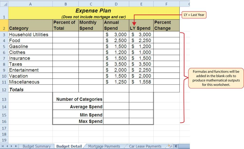 Help with Budgeting Worksheets and How to Use Microsoft Excel the Careers In Practice