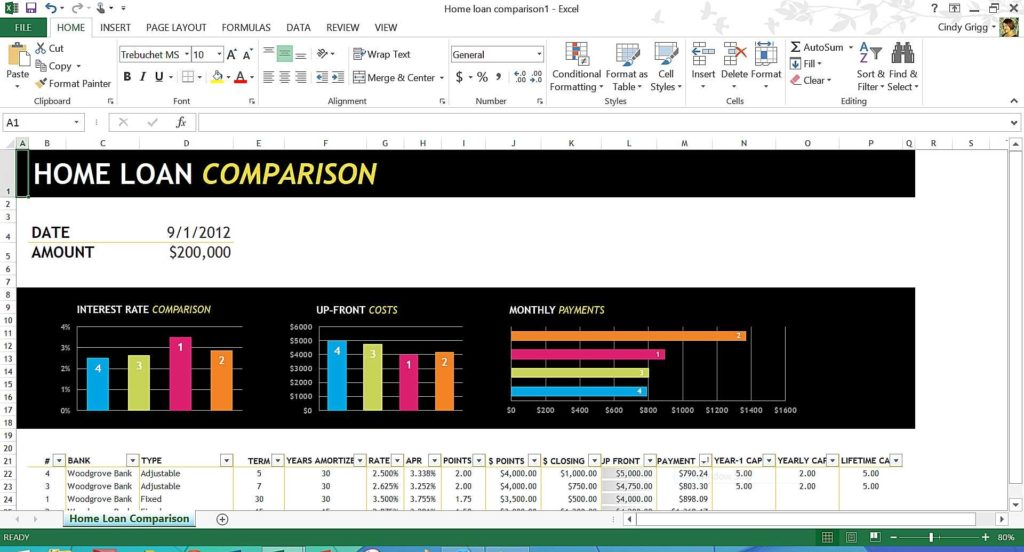 Home Loan Spreadsheet and Microsoft S Best Templates for Home or Personal Life for Home Loan