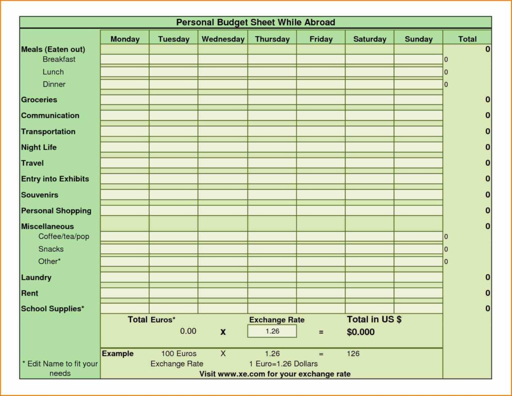 Household Budget Sheet Template and Example Bud Spreadsheet Sample Bud Excel Cheap Wedding