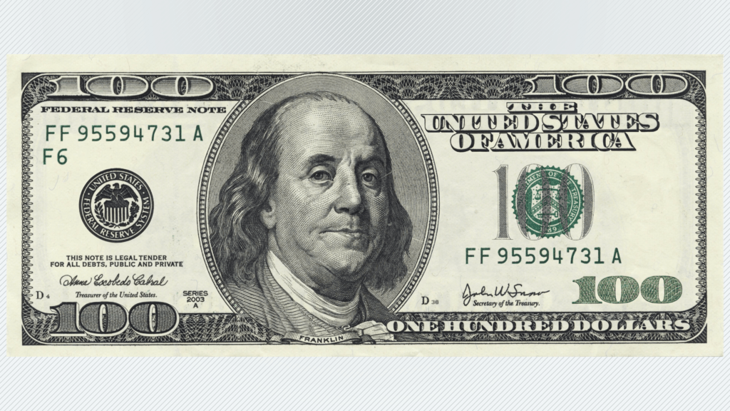 Hundred Dollar Bill Template and One Hundred Dollars Bill Motion Background Videoblocks