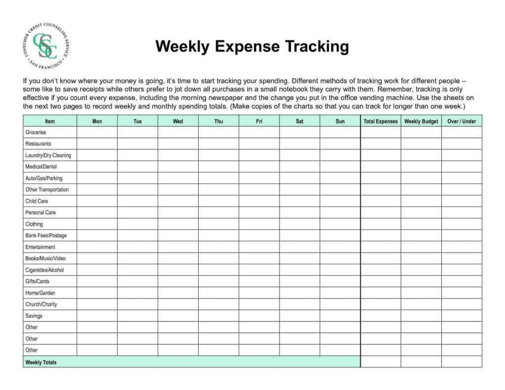 Income Tracking Spreadsheet and Expense Tracking Spreadsheet Template Sample Dingliyeya