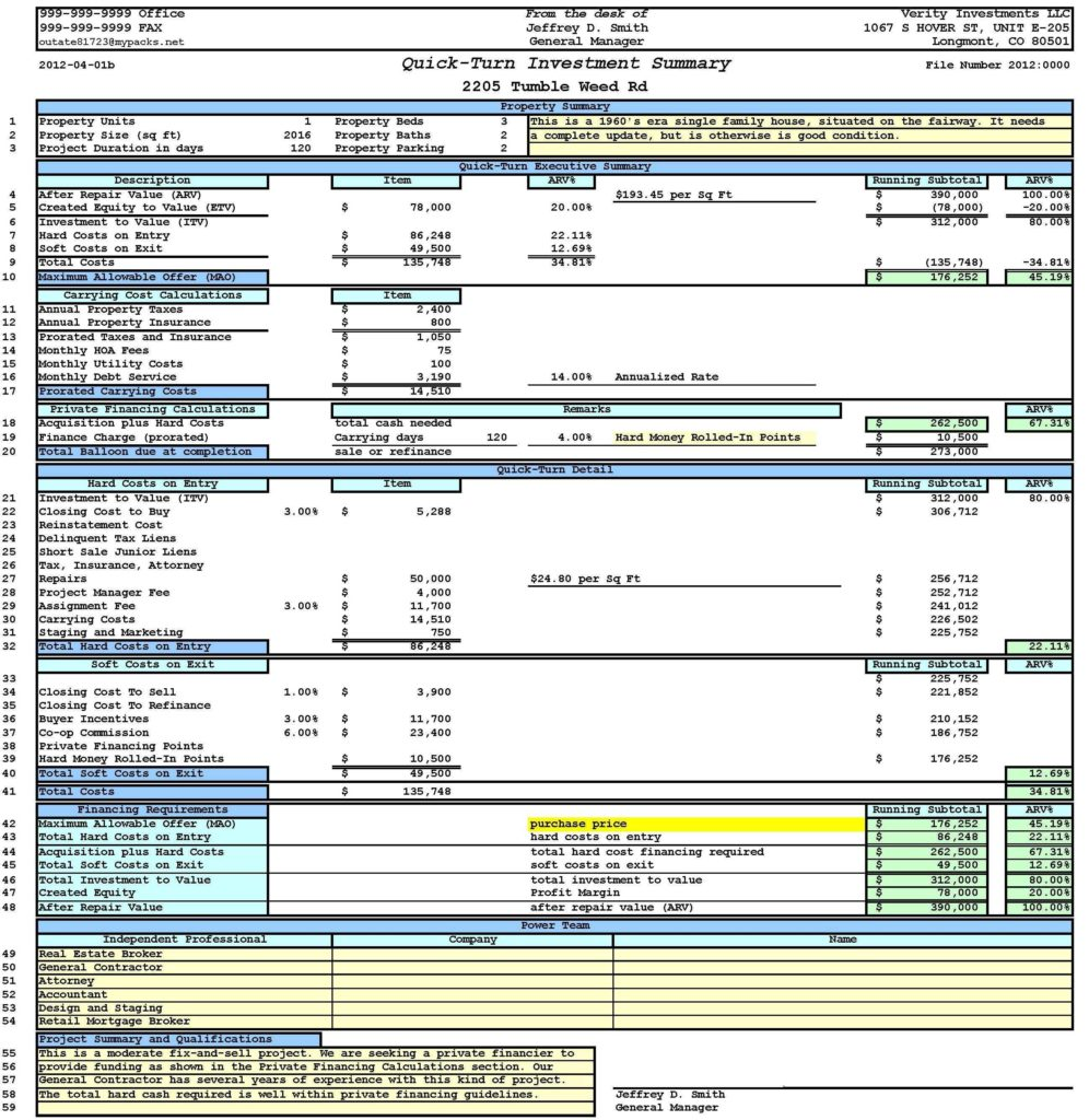 Investment Property Calculator Excel Spreadsheet and Property Analysis Worksheet Short form Ultimate Bargains Llc A