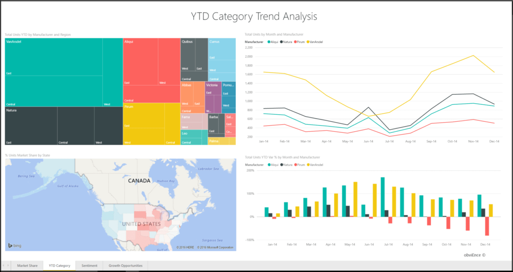 Marketing Reports Examples and Sales Marketing Sample for Power Bi Take A tour Microsoft