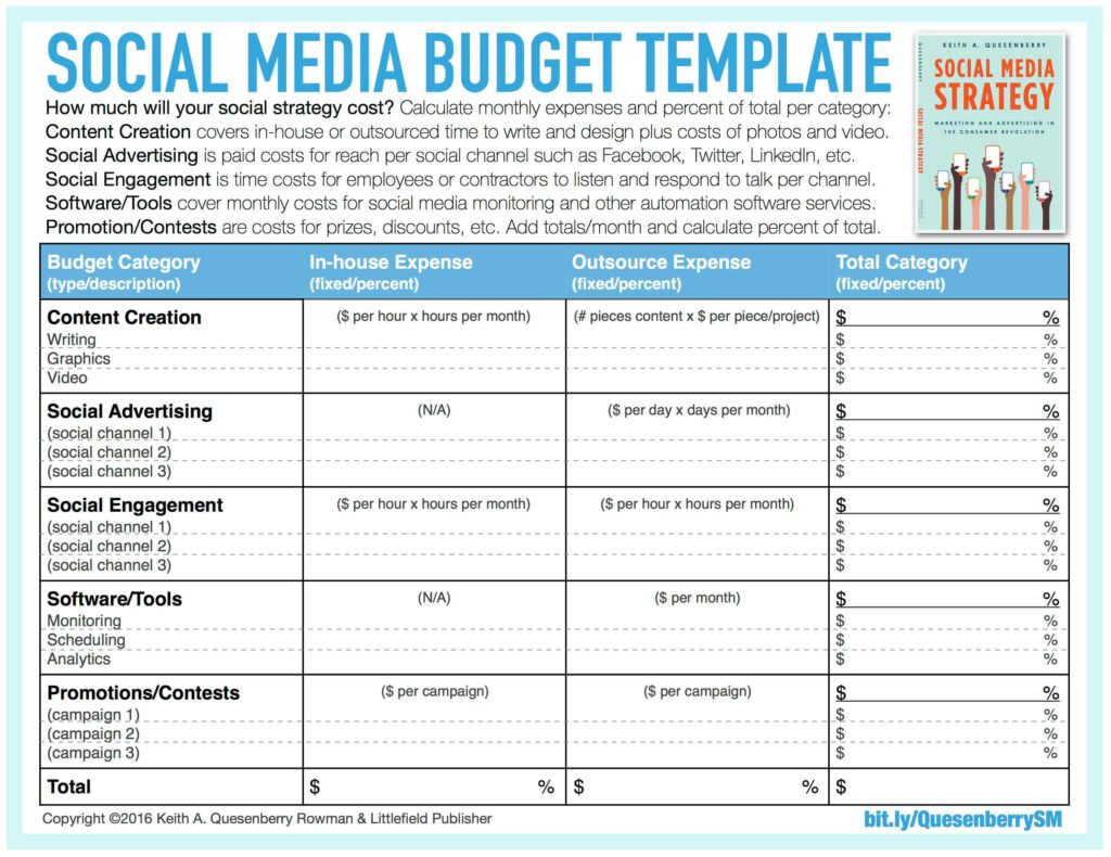 Marketing Reports Templates and social Media Templates Keith A Quesenberry
