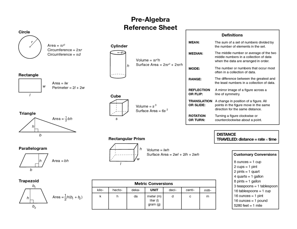 Math Worksheets for 8th Grade Algebra 1 and Algebraic Equations Chart Pre Algebra Reference Sheet