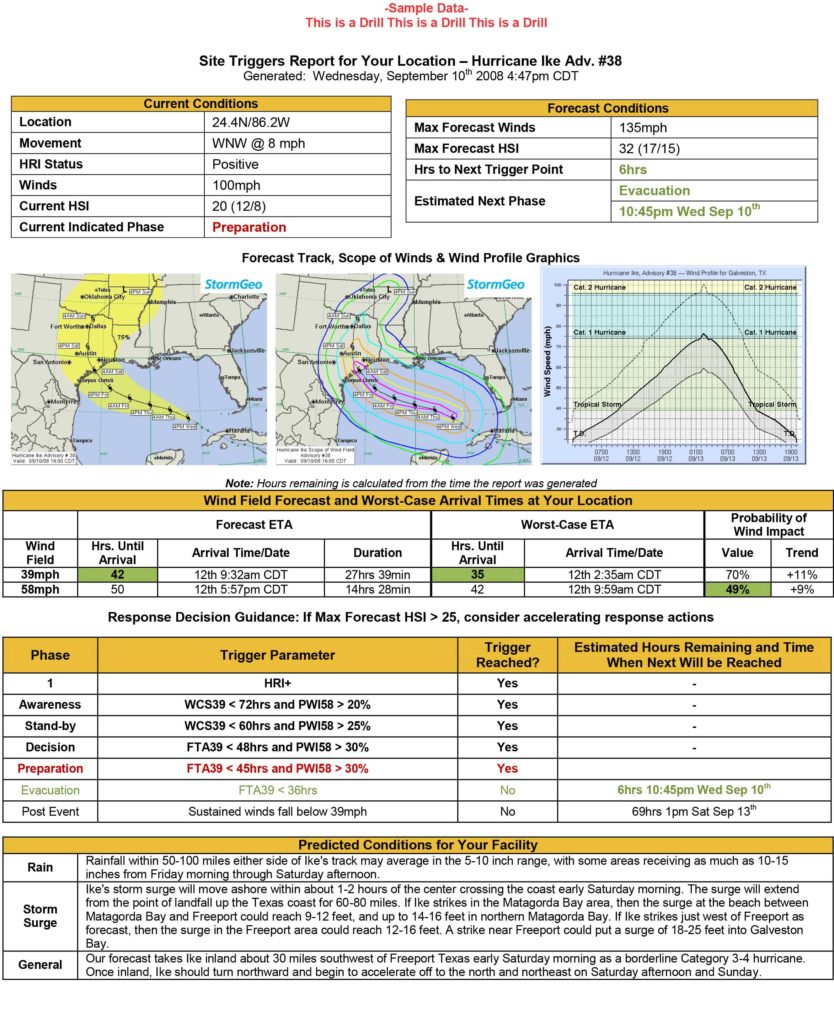 Media Monitoring Report Example and Stormgeo  Business Continuity Weather Resources
