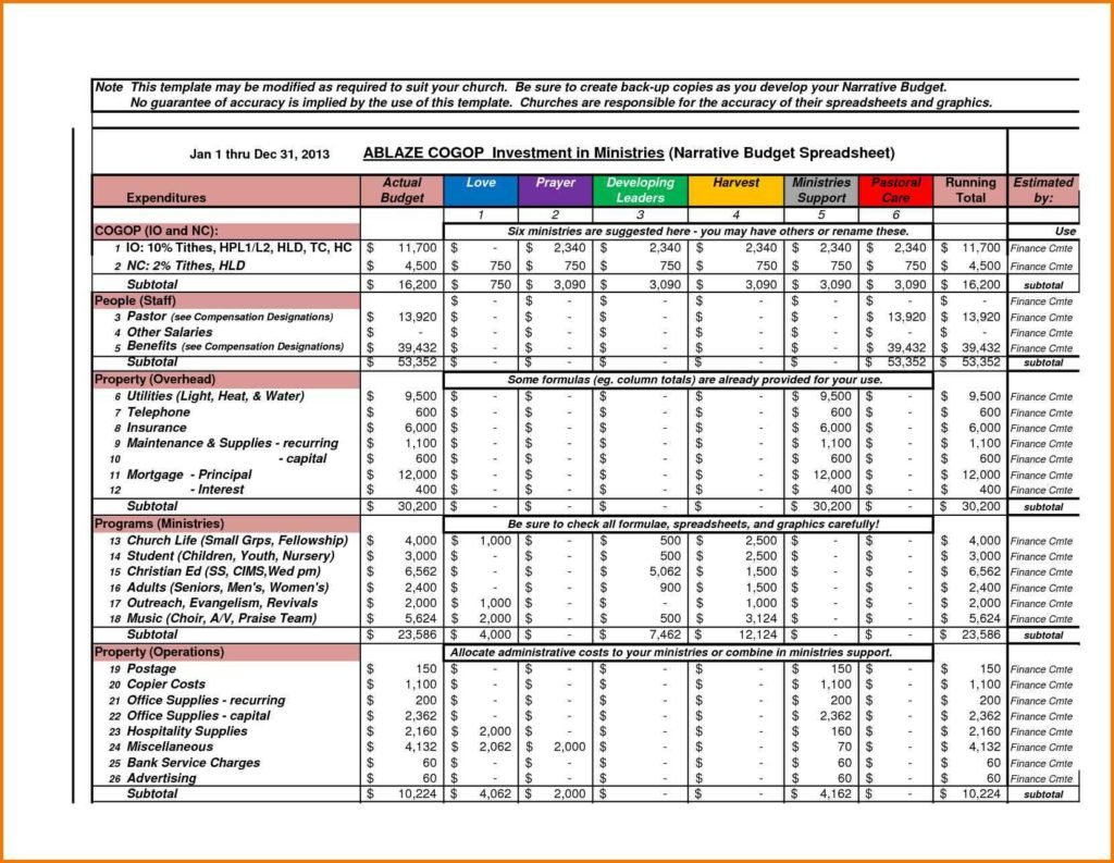 Medical Bills Template and Excel Spreadsheet Template for Medical Expenses Haisume