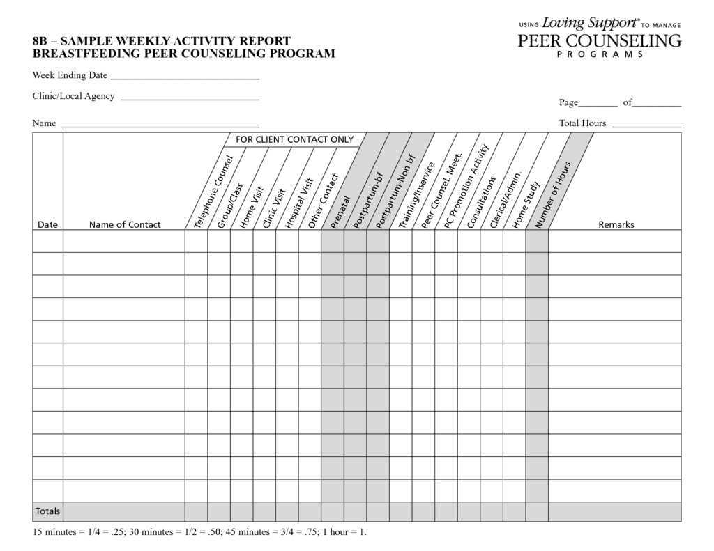 Monthly social Media Report Template and Activity Report Template