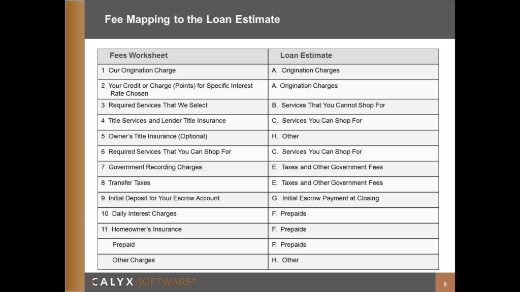 Mortgage Itemized Fee Worksheet and Working with the Fees Worksheet Youtube
