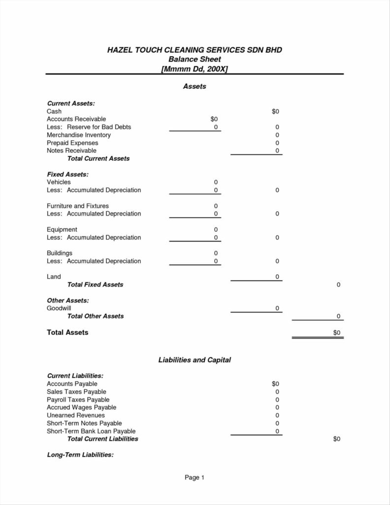 Non Profit Balance Sheet Template and Free Profit Loss Statement Sample Helloalive Free In E Sheet