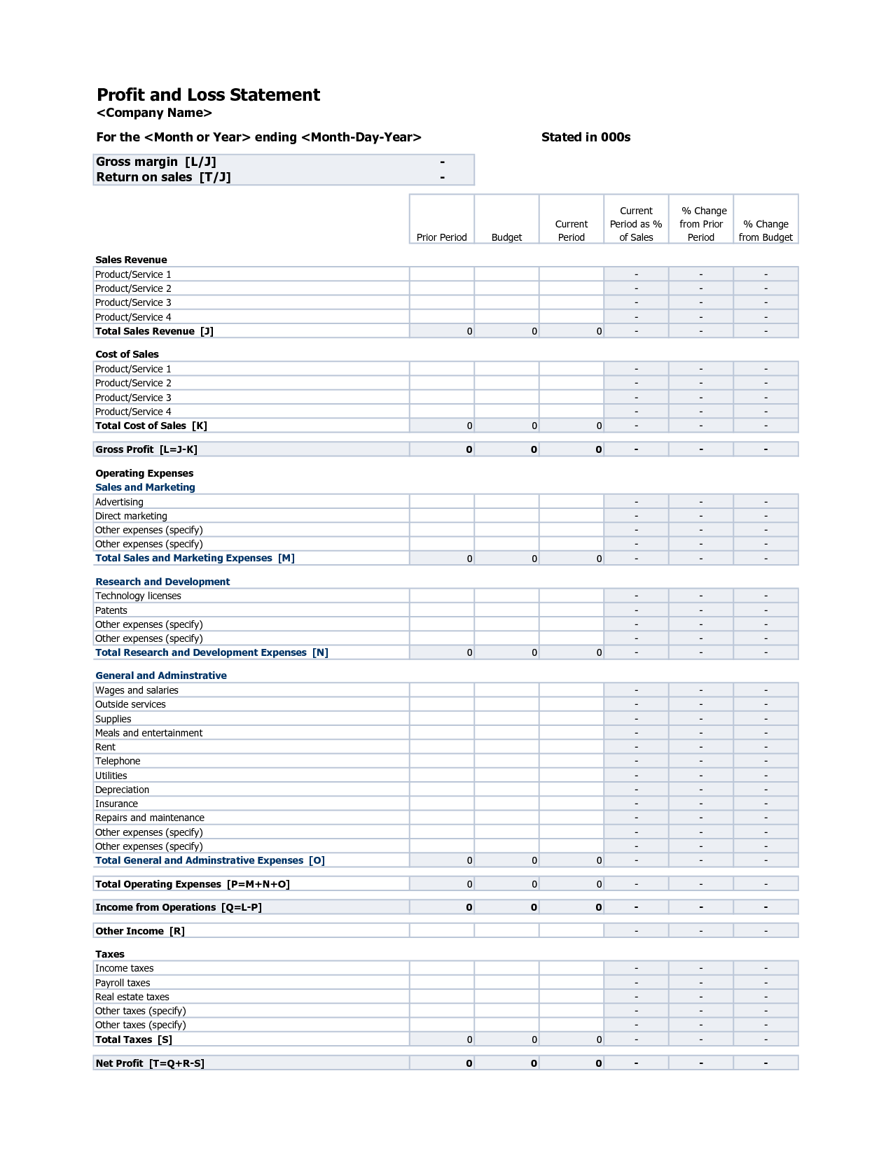 Non Profit Financial Statements Template and Profit and Loss Statement Excel Excel Xlsx Templates