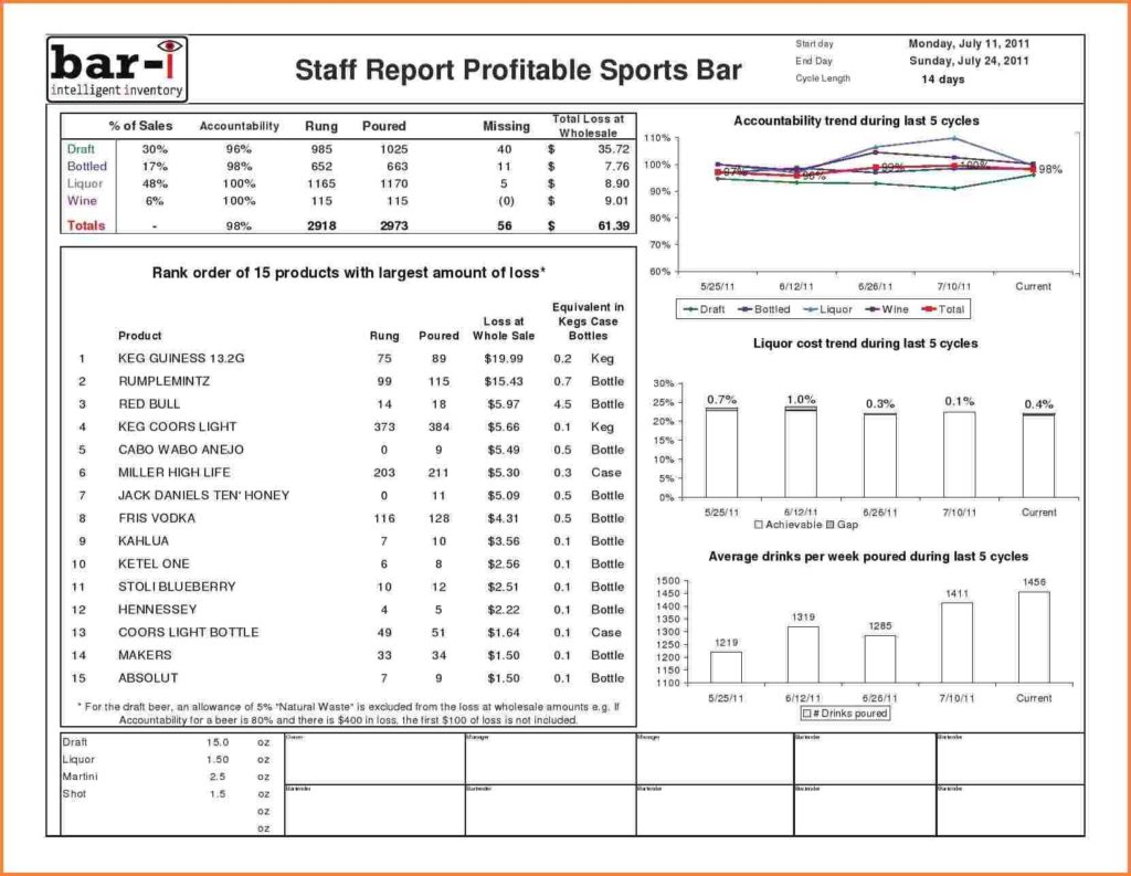 Office Supplies Inventory Spreadsheet and 7 Bar Liquor Inventory Spreadsheet Excel Spreadsheets Group