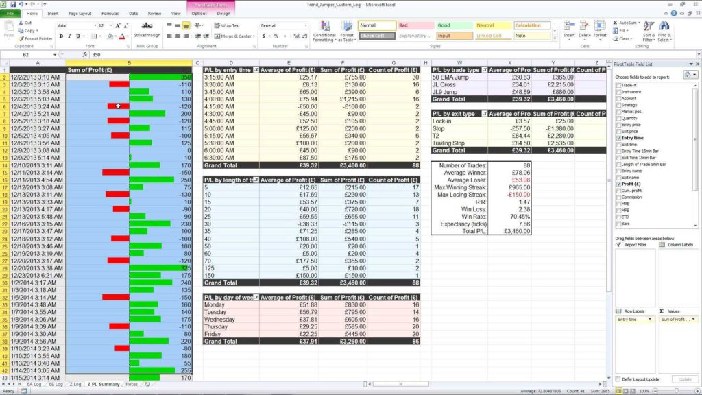 Options Trading Journal Spreadsheet Download and Excel Trade Log and Pivot Tables Youtube