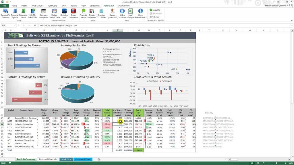 Portfolio Management Reporting Templates and Investment Portfolio Analysis Youtube