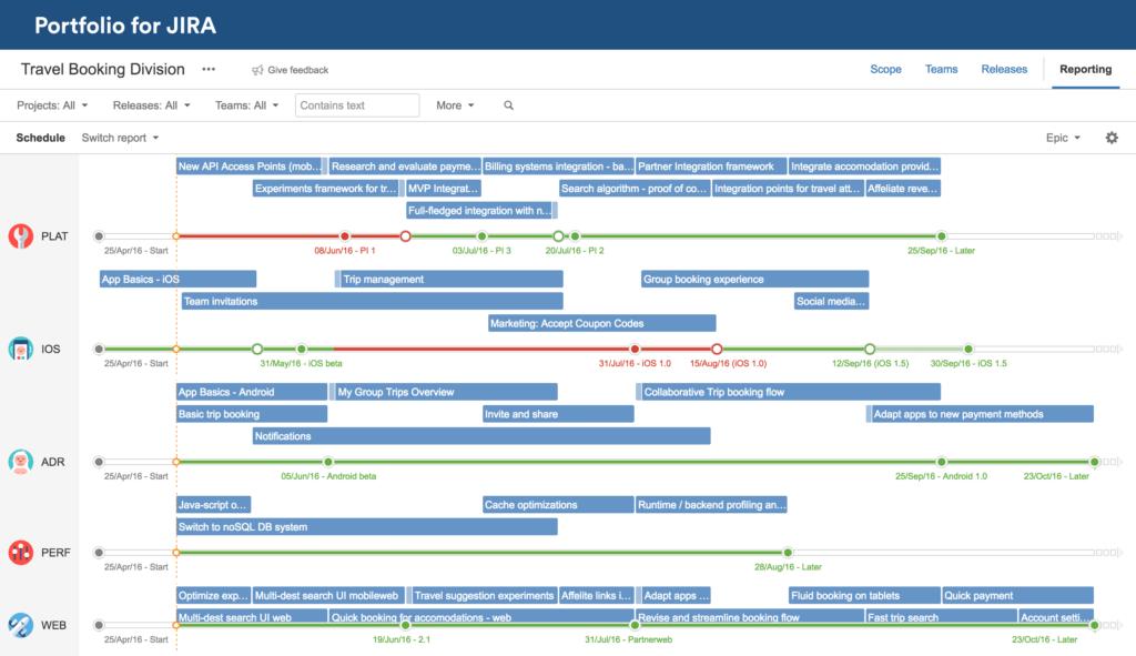 Portfolio Management Reporting Templates and Portfolio for Jira atlassian