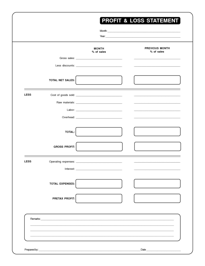 Profit and Loss Statement Template for Self Employed and Free Excel Kpi Dashboard Templates 11 Self Employed Profit and
