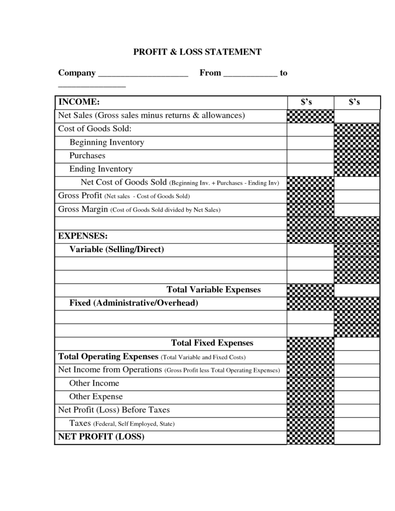 Profit and Loss Statements Template and 19 Self Employed Profit and Loss Statement Template Dingliyeya