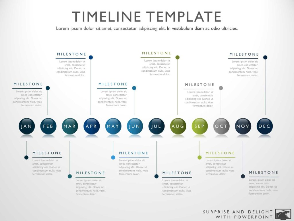Project Management Dashboard Excel Template Free Download and Timeline Template My Product Roadmap Denenecek Projeler