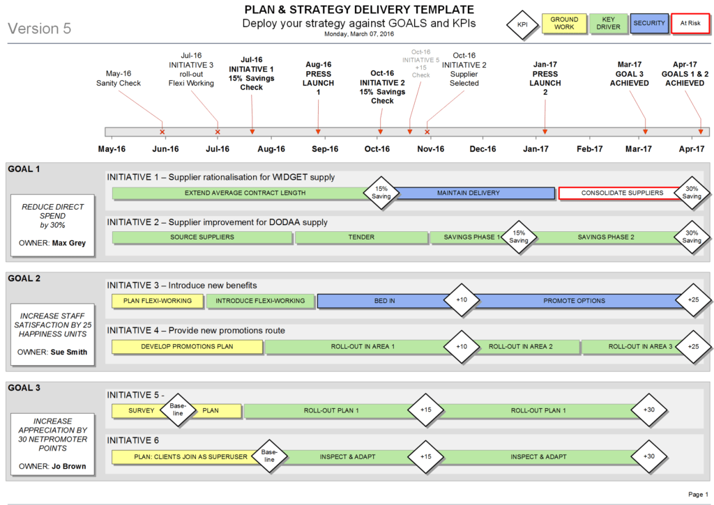Project Manager Spreadsheet and This Strategy Delivery Template Shows Your Plan Kpis Milestones