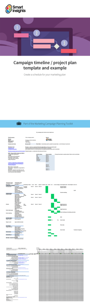 Project Planning Excel Template Free Download and Campaign Timeline Project Plan Template and Example Smart Insights