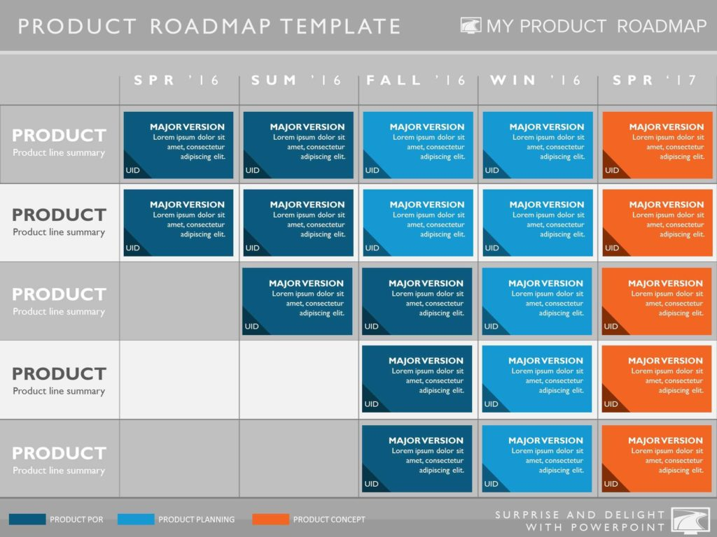 Project Timeline Spreadsheet and Five Phase Product Portfolio Timeline Roadmapping Presentation