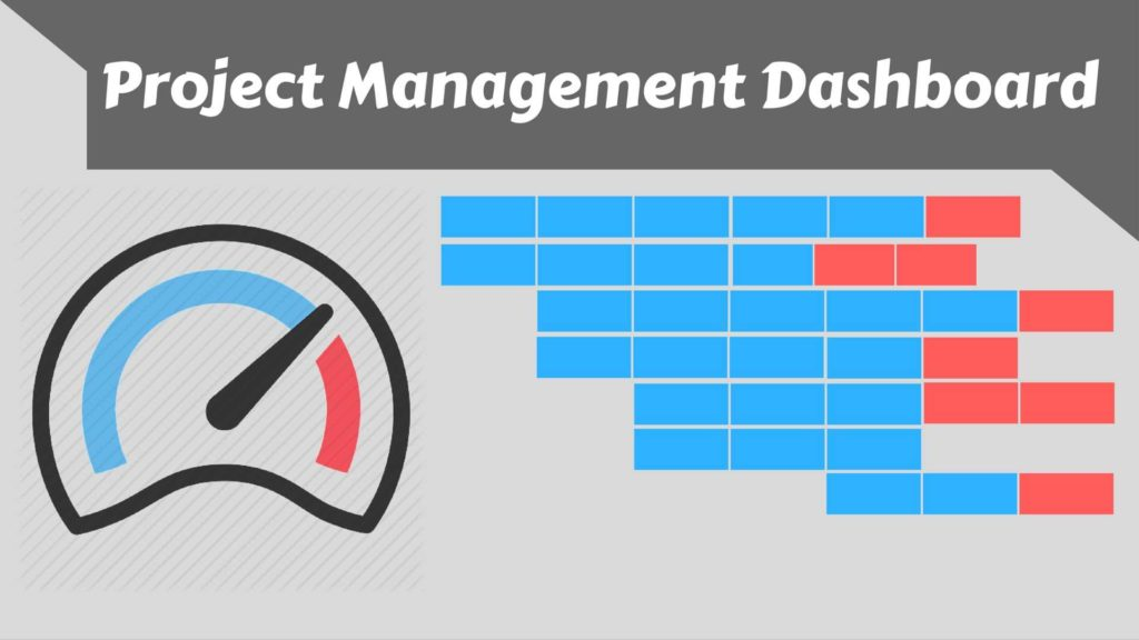 Project Tracker Template In Excel and Excel Project Management Dashboard Template Using Speedometers