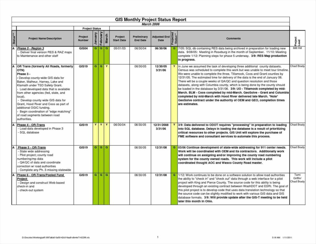 Project Tracking Sheet Template and Project Template Excel Gantt Chart Template Vosvetenet Project