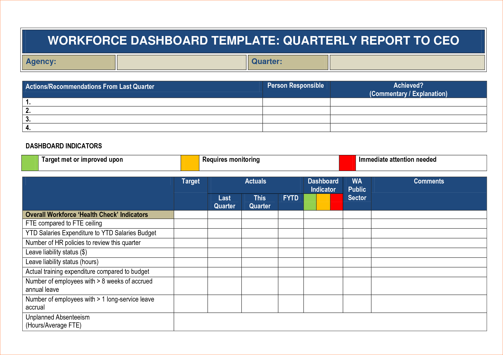 Quarterly Expense Report Template and 8 Quarterly Report Template Procedure Template Sample