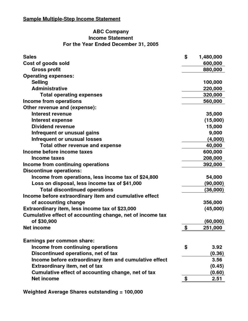 Quarterly Profit and Loss Statement Template and Sample In E Statement Template Dingliyeya Spreadsheet Templates