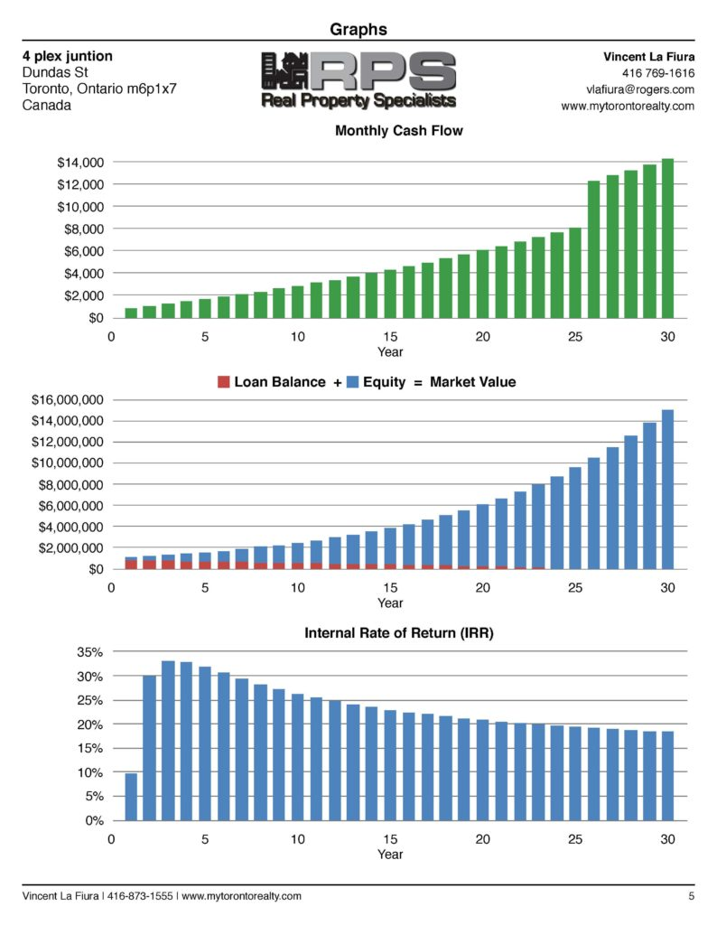 Real Estate Investment Calculator Spreadsheet and In E Property Investment Calculator Rps