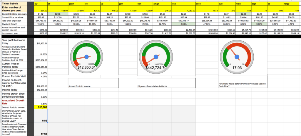 Real Estate Investment Calculator Spreadsheet and Rental Real Estate or Stocks Seeking Alpha