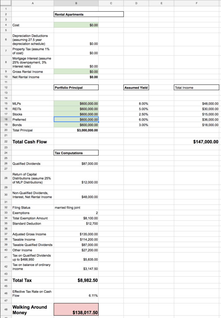 Real Estate Spreadsheet Analysis and the Tax Free Multi Millionaire tool Seeking Alpha
