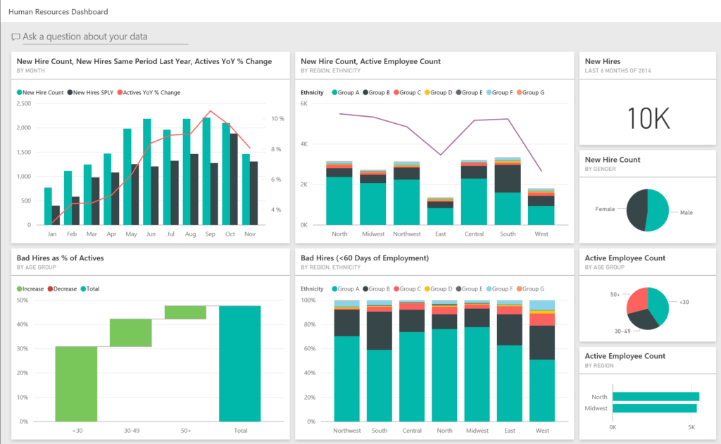 Report Dashboard Examples and Human Resources Sample for Power Bi Take A tour Microsoft Power Bi