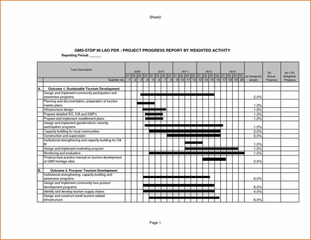 Resource Management Spreadsheet and Work Schedule Template User Guide for software A Capacity Planning