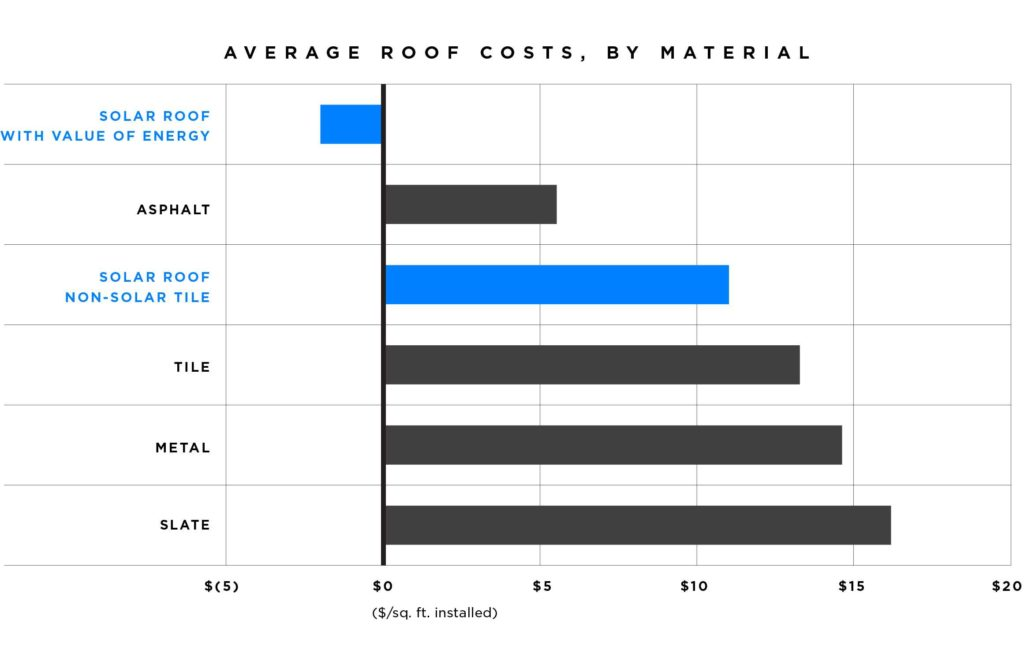 Roof Estimate Template and Roofing Cost Deck Roof Ideas Awesome Roof Cost Calculator Deck