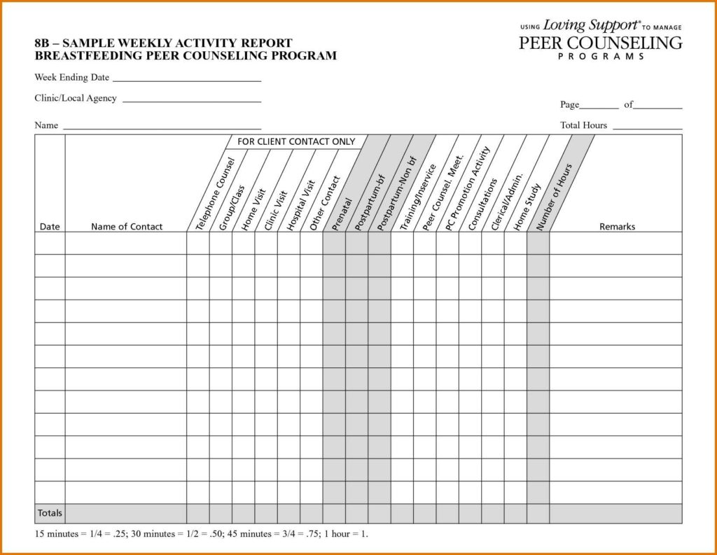 Sales Activity Report Template Excel and Doc Weekly Call Report Template Doc Sample with