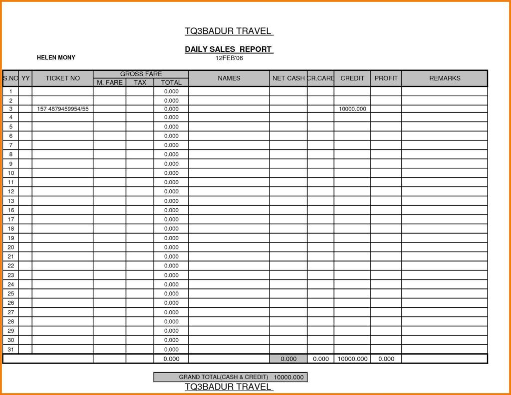 Sales Call Report Template Free and Daily Sales Report format Excel Free and Daily Sales Call