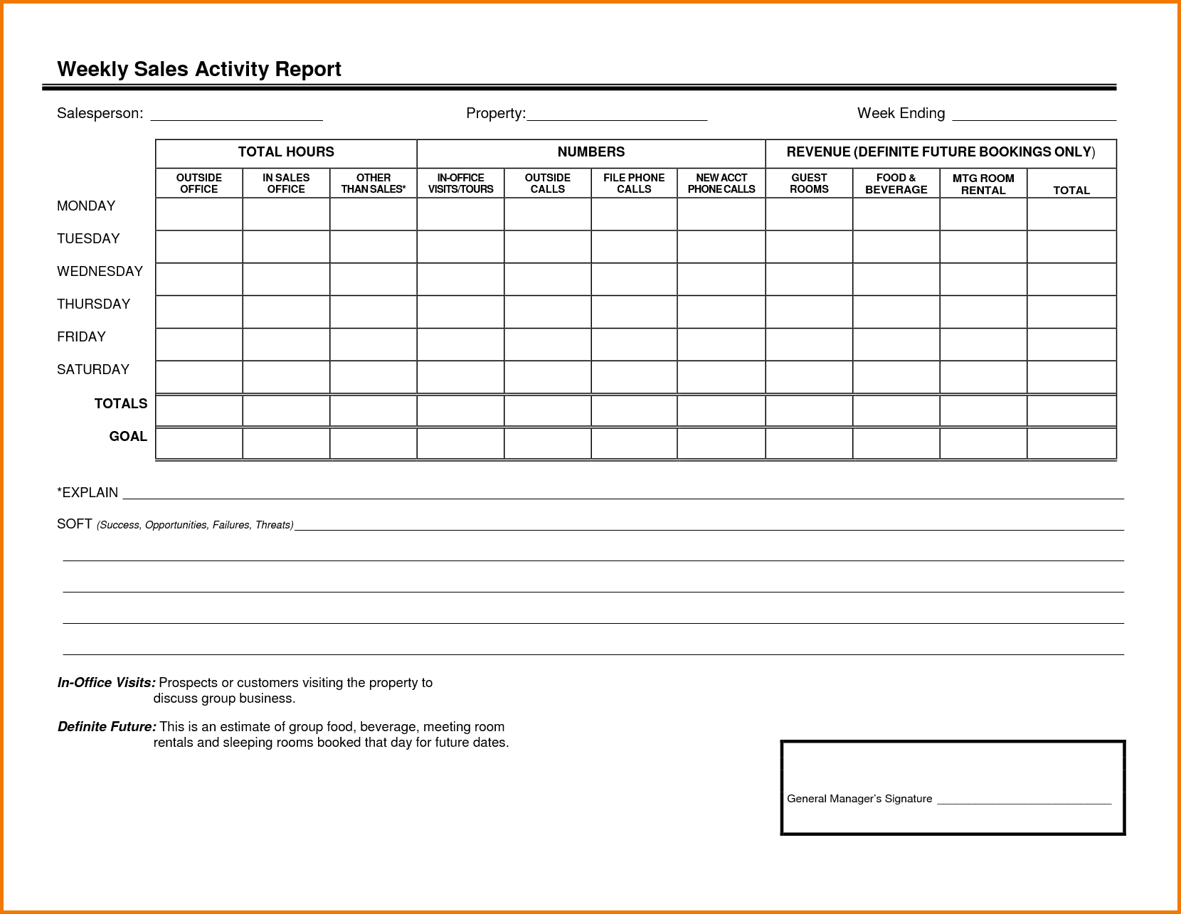 Sales Estimate Template and 5 Sales Call Report Template Expense Report
